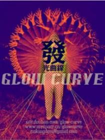 发光曲线(Glow Curve)
