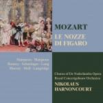 Mozart : Le nozze di Figaro详情