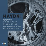 Haydn Edition Volume 1 - Famous Symphonies详情